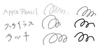 3-pen-device-test